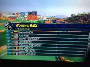 eindstand Finale Women Rio 2016