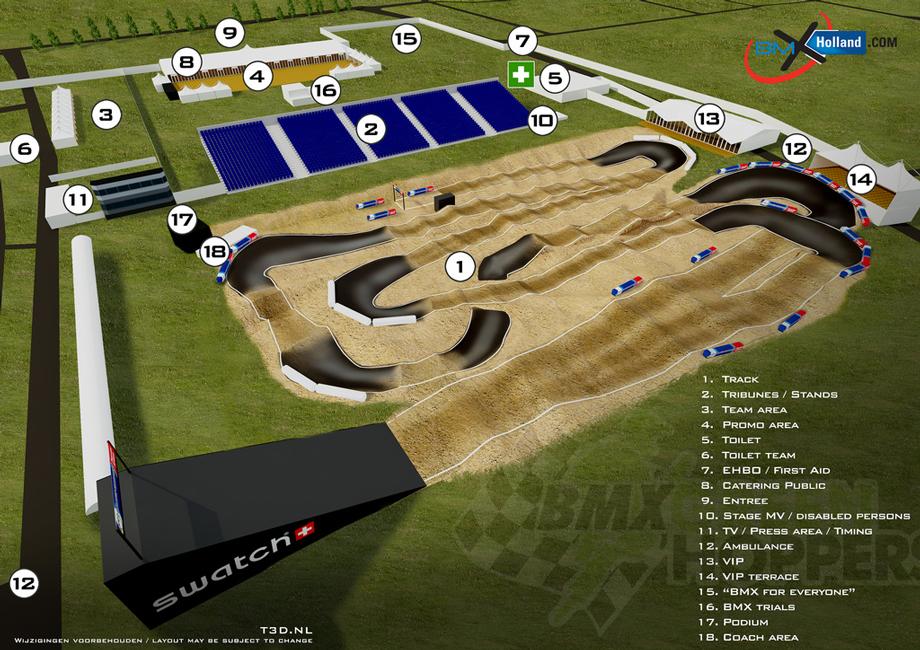 Papendal stelt zich officieel kandidaat voor WK BMX 2021