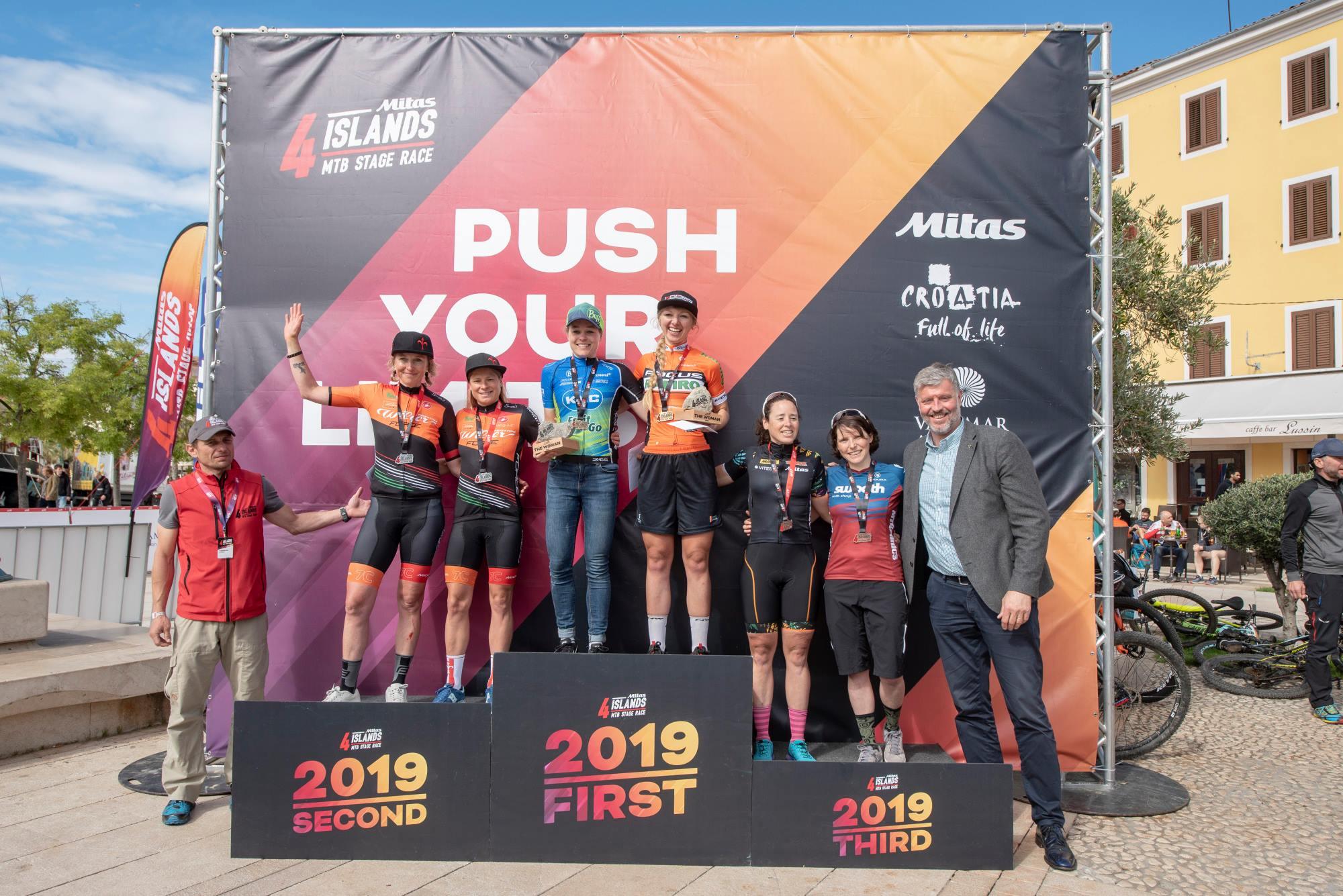 Brouwer-Trommer pakken eindwinst in 4Island MTB stage race